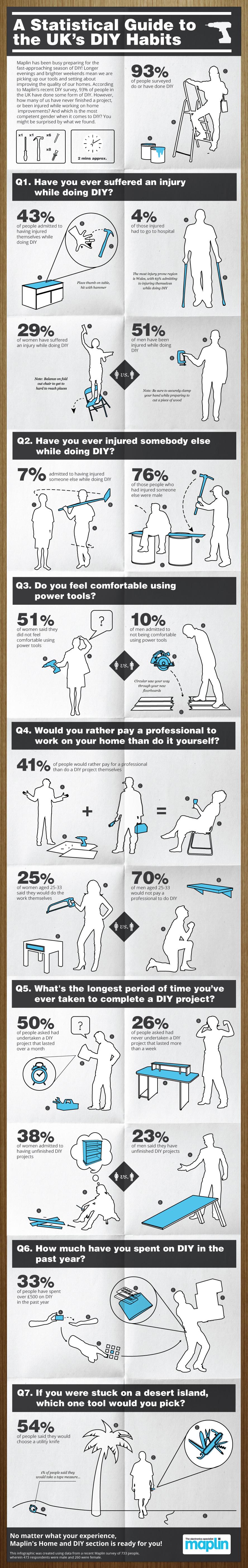 DIY infographic